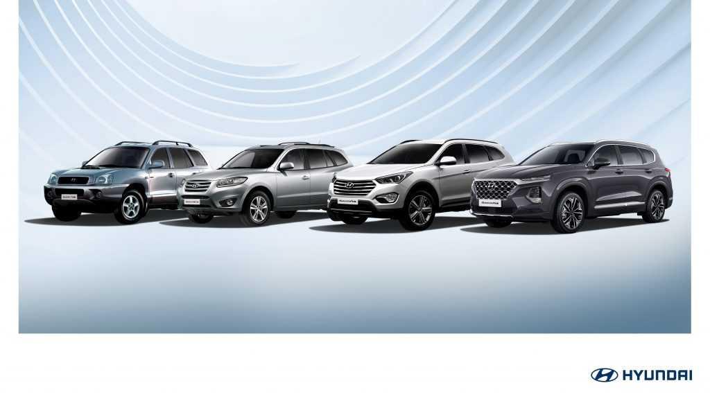 Hyundai Santa Fe 20 Yasinda